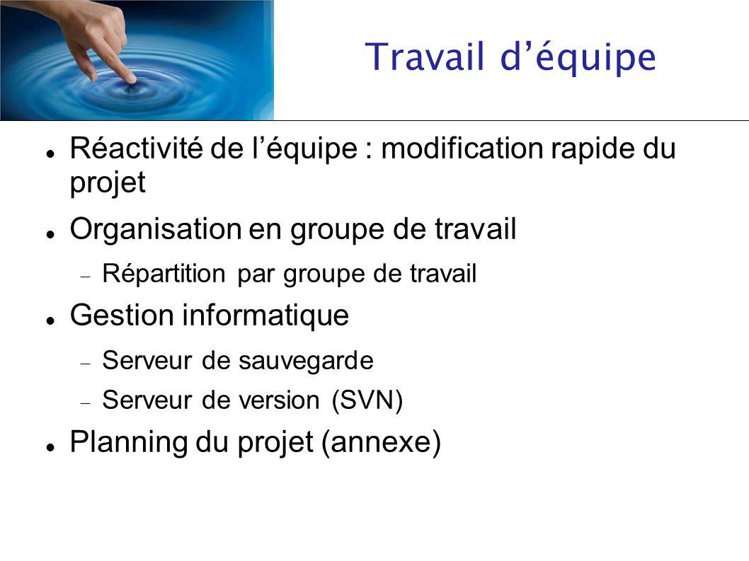 Travail d'équipe Réactivité de l'équipe : modification rapide du projet. Organisation en groupe de travail.