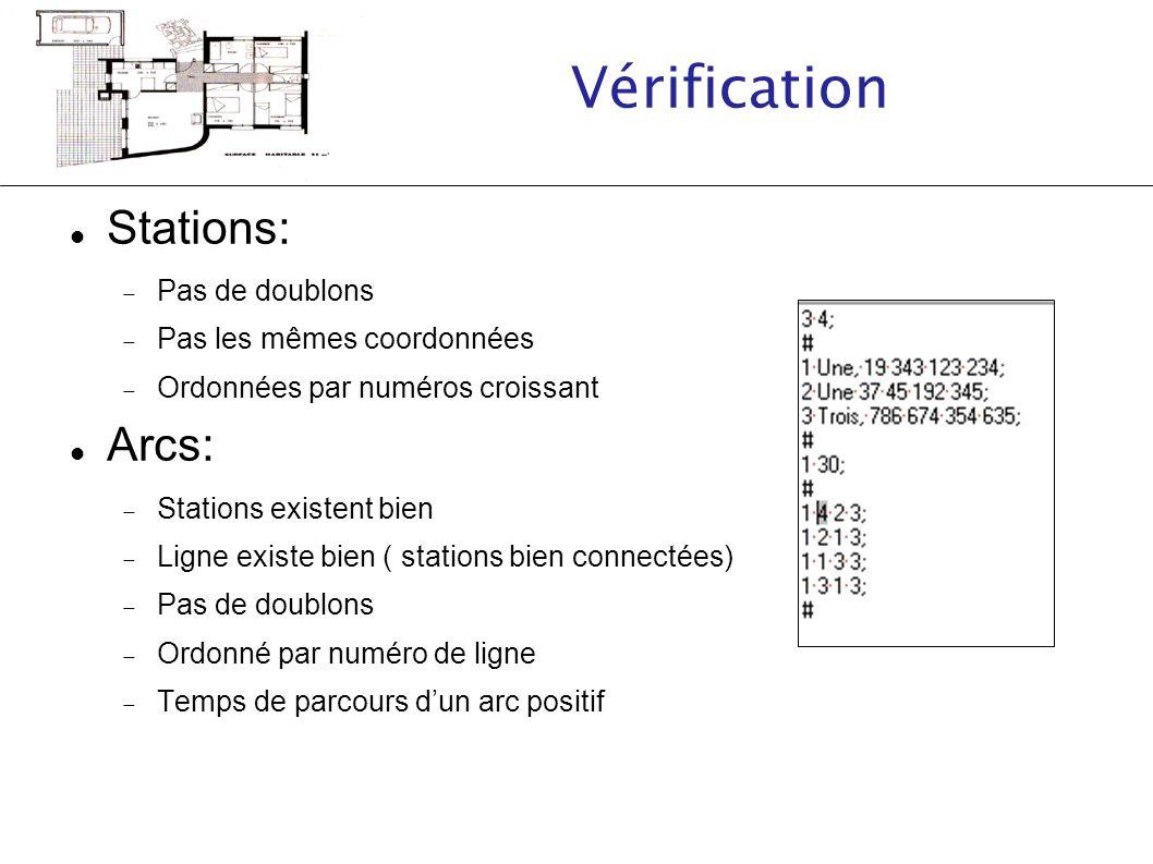 Vérification Stations: Arcs: Pas de doublons Pas les mêmes coordonnées