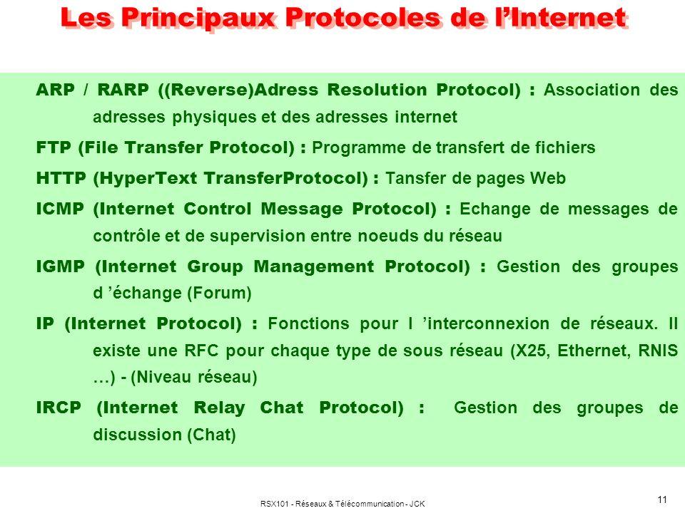 Les Principaux Protocoles de l'Internet