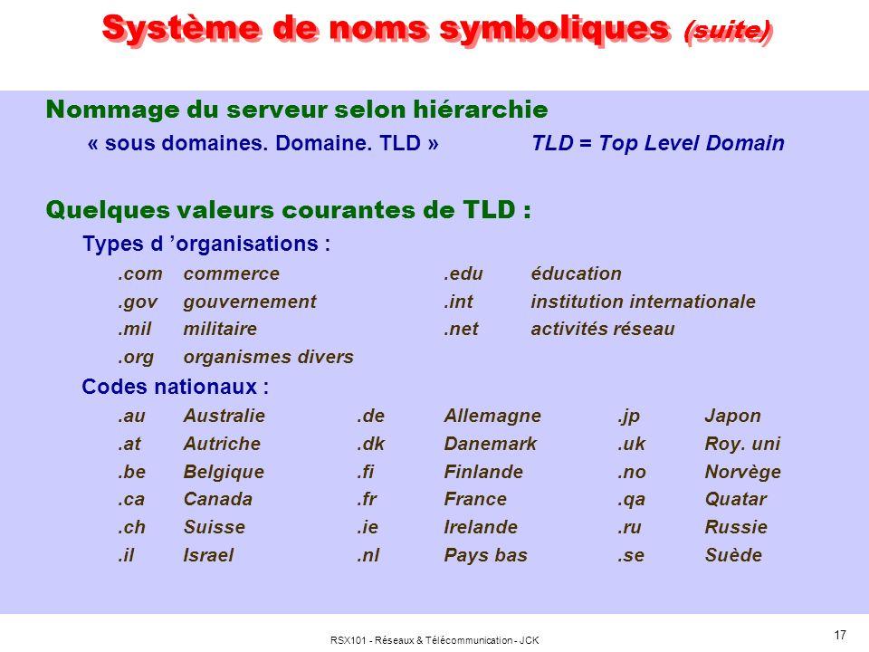 Système de noms symboliques (suite)