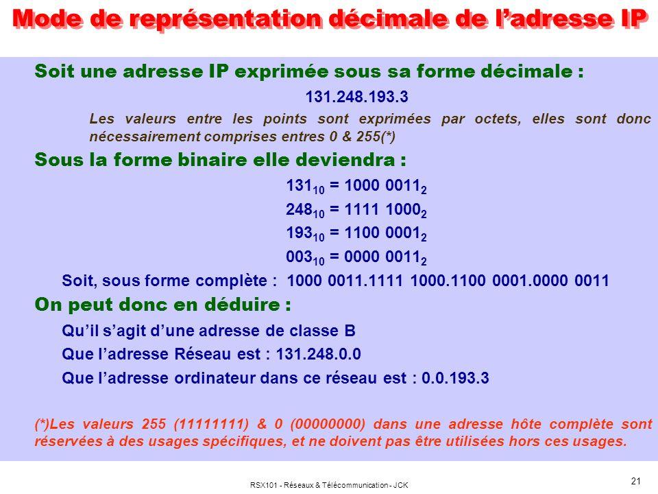 Mode de représentation décimale de l'adresse IP