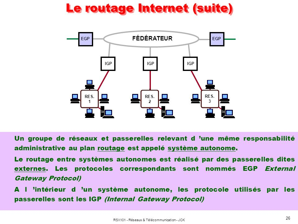 Le routage Internet (suite)