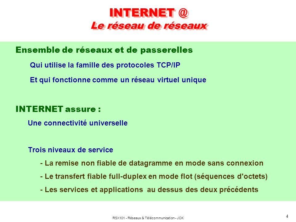 INTERNET @ Le réseau de réseaux