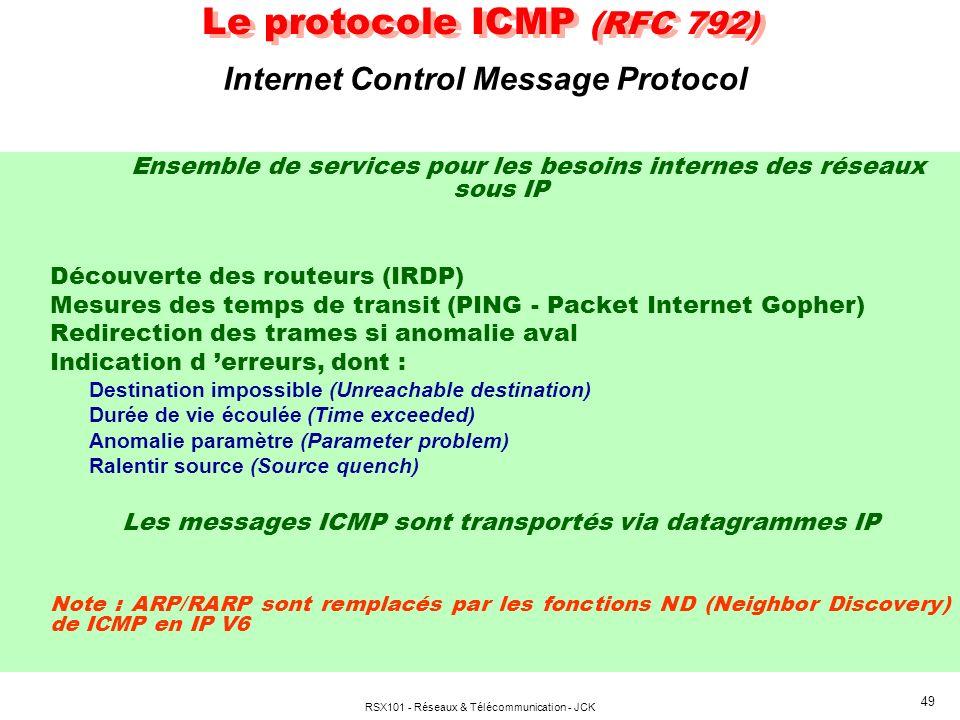 Le protocole ICMP (RFC 792)