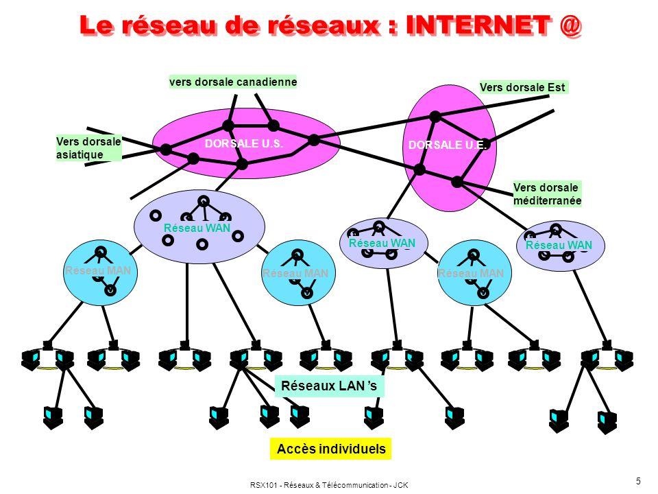 Le réseau de réseaux : INTERNET @