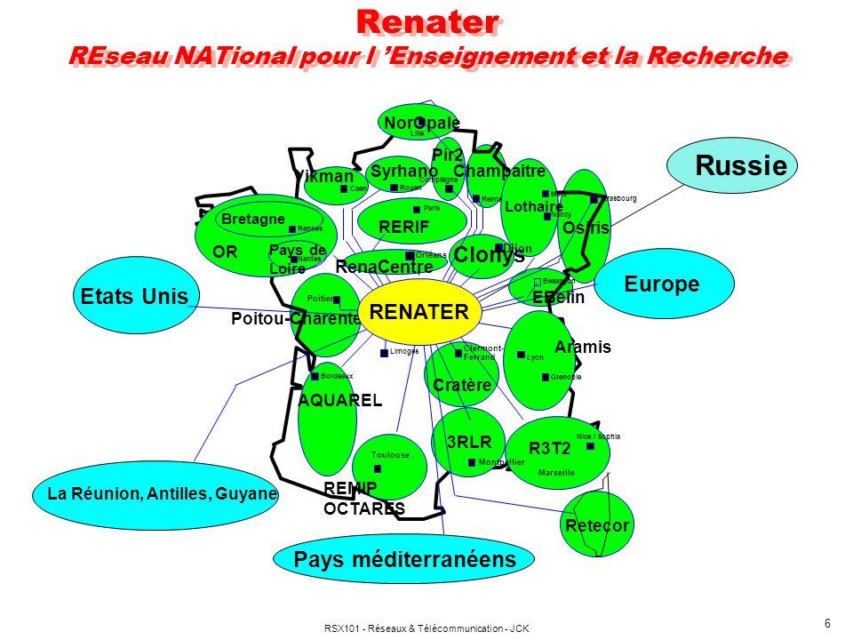 Renater REseau NATional pour l 'Enseignement et la Recherche