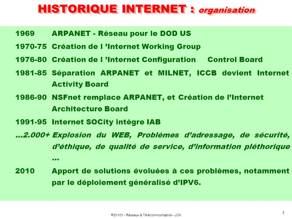 HISTORIQUE INTERNET : organisation