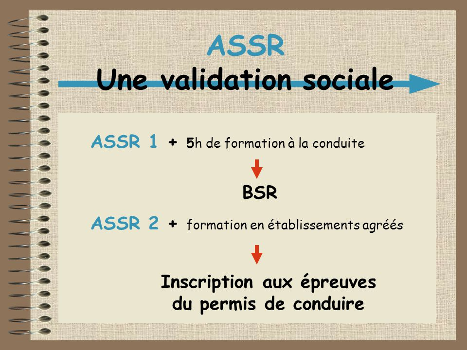 ASSR Une validation sociale