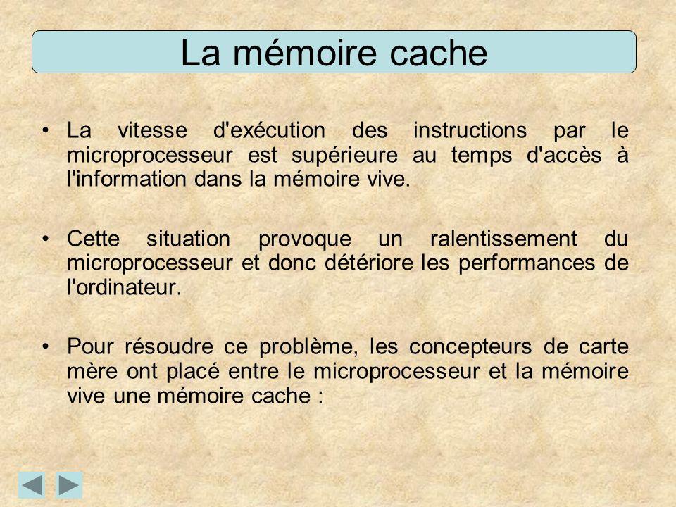 La mémoire cache La vitesse d exécution des instructions par le microprocesseur est supérieure au temps d accès à l information dans la mémoire vive.