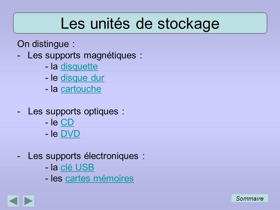 Les unités de stockage On distingue : Les supports magnétiques :