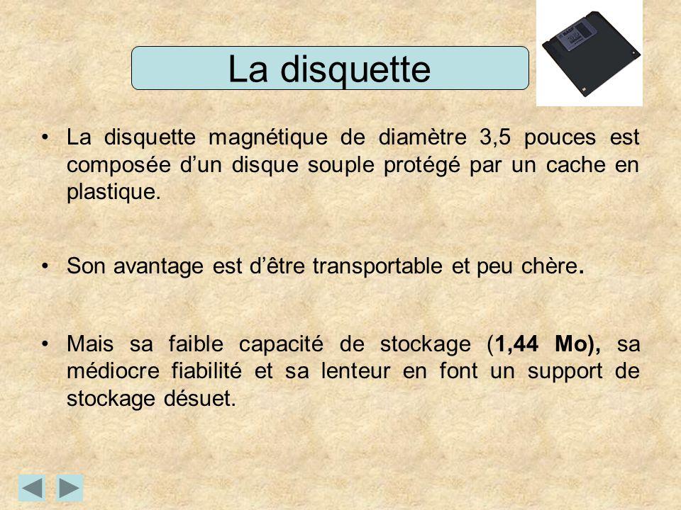 La disquette La disquette magnétique de diamètre 3,5 pouces est composée d'un disque souple protégé par un cache en plastique.