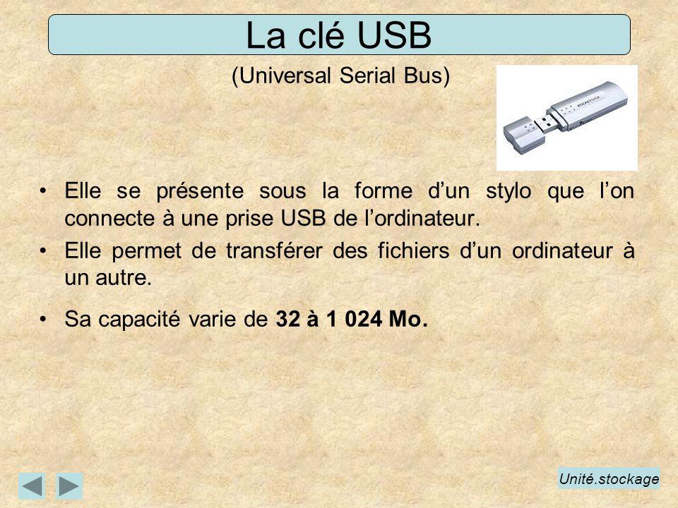 (Universal Serial Bus)