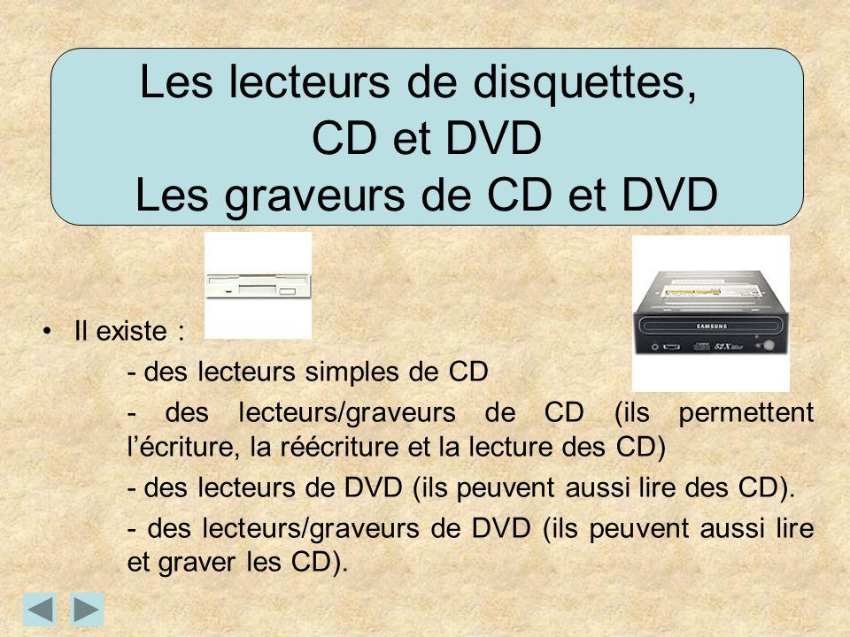 Les lecteurs de disquettes, CD et DVD Les graveurs de CD et DVD