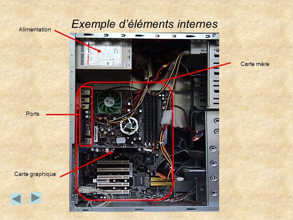 Exemple d'éléments internes