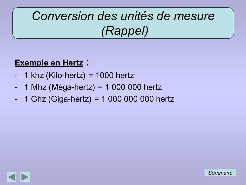 Conversion des unités de mesure (Rappel)