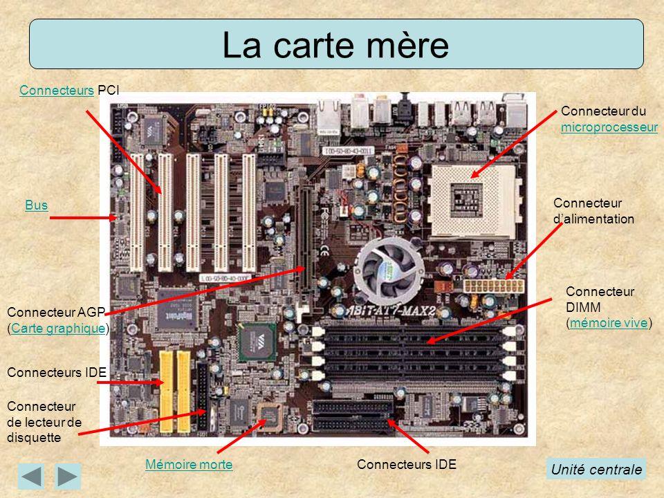 La carte mère Unité centrale Connecteurs PCI
