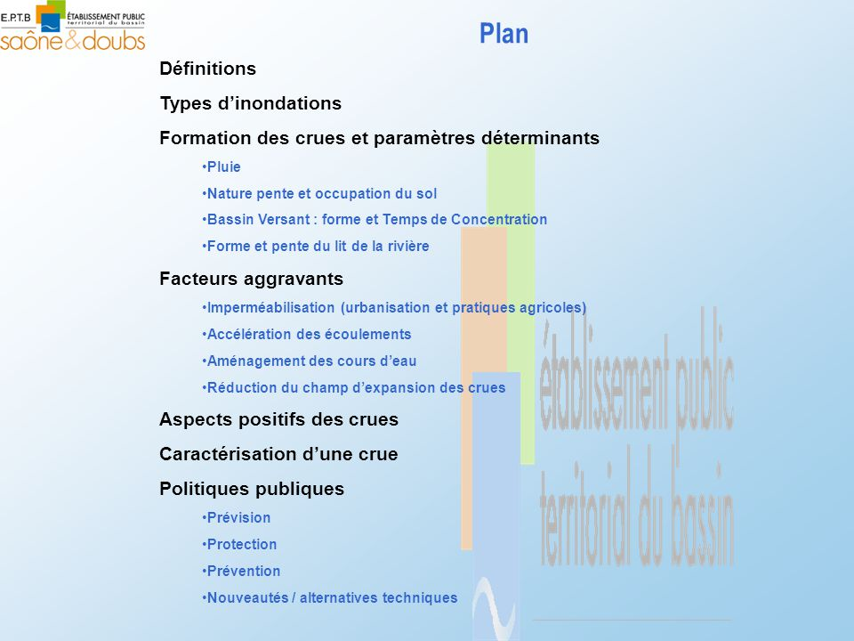 Plan Définitions Types d'inondations