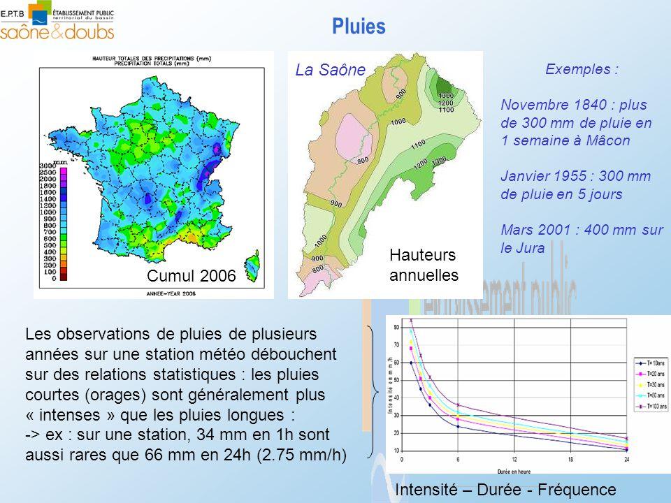 Pluies La Saône Hauteurs annuelles Cumul 2006
