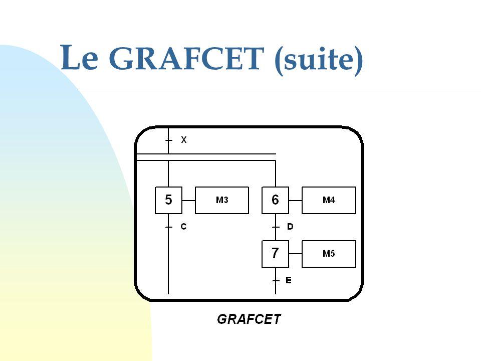 Le GRAFCET (suite)