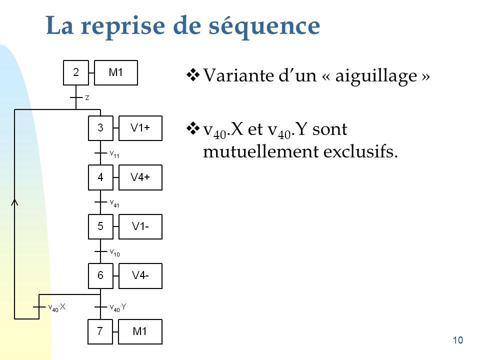 La reprise de séquence Variante d'un « aiguillage »