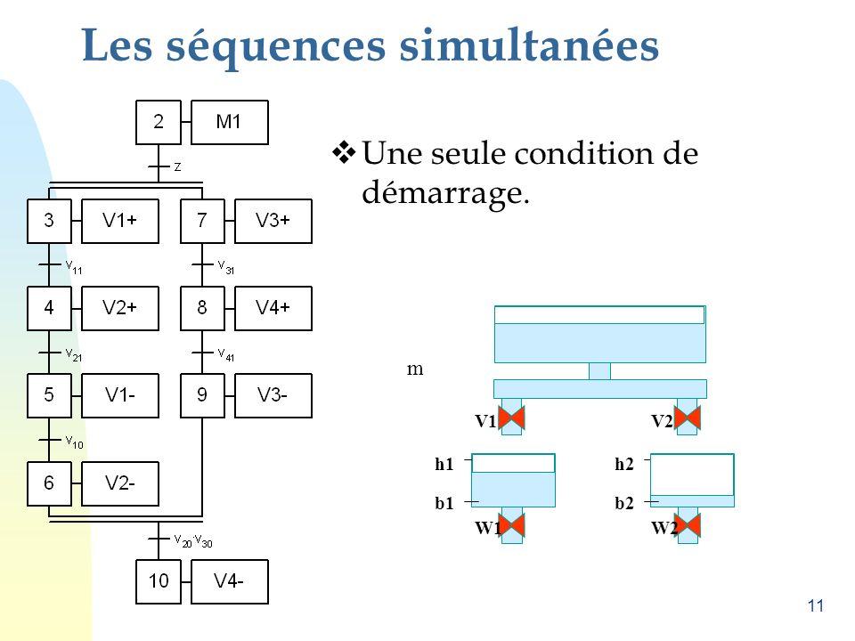 Les séquences simultanées