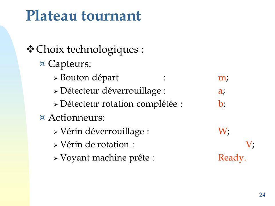 Plateau tournant Choix technologiques : Capteurs: Actionneurs: