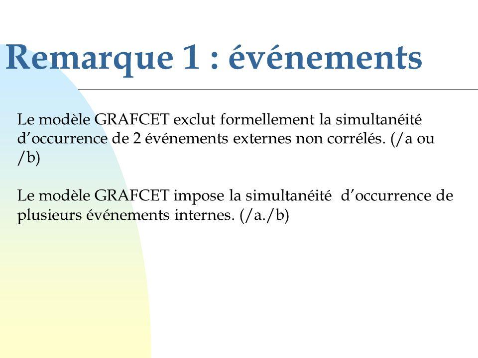 Remarque 1 : événementsLe modèle GRAFCET exclut formellement la simultanéité d'occurrence de 2 événements externes non corrélés. (/a ou /b)