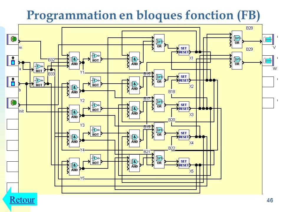 Programmation en bloques fonction (FB)
