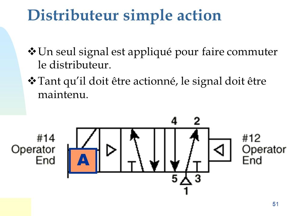 Distributeur simple action