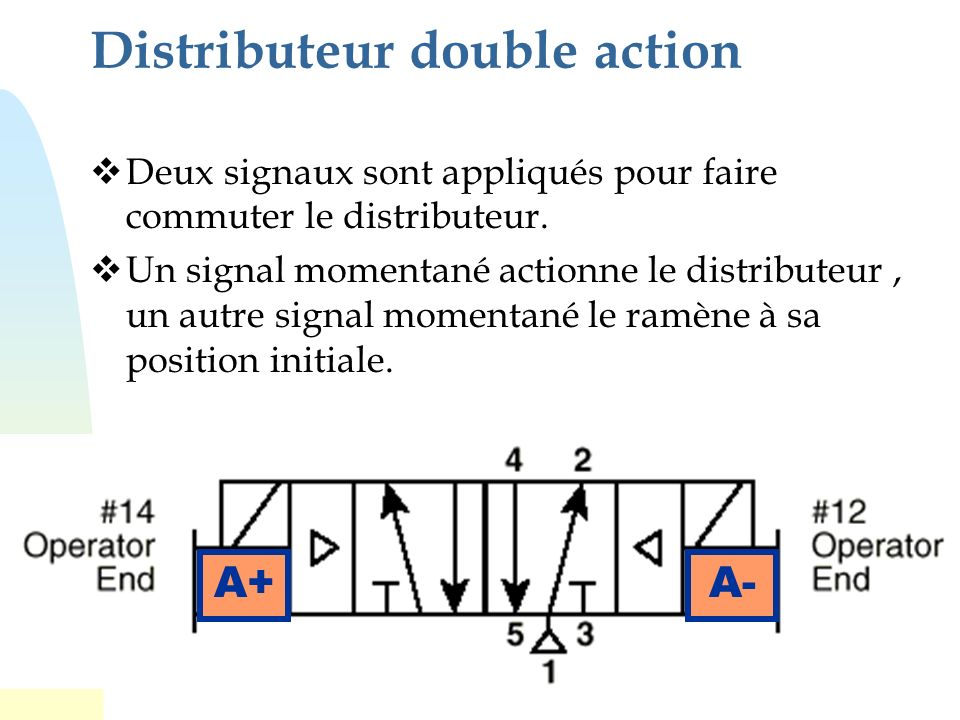 Distributeur double action