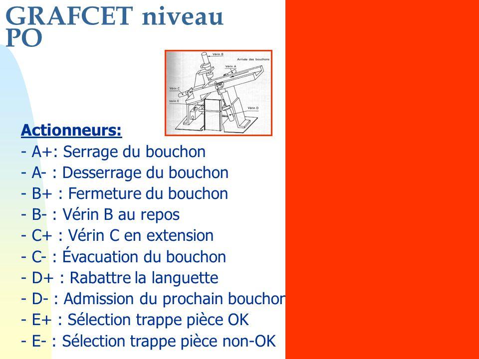 GRAFCET niveau PO Actionneurs: - A+: Serrage du bouchon