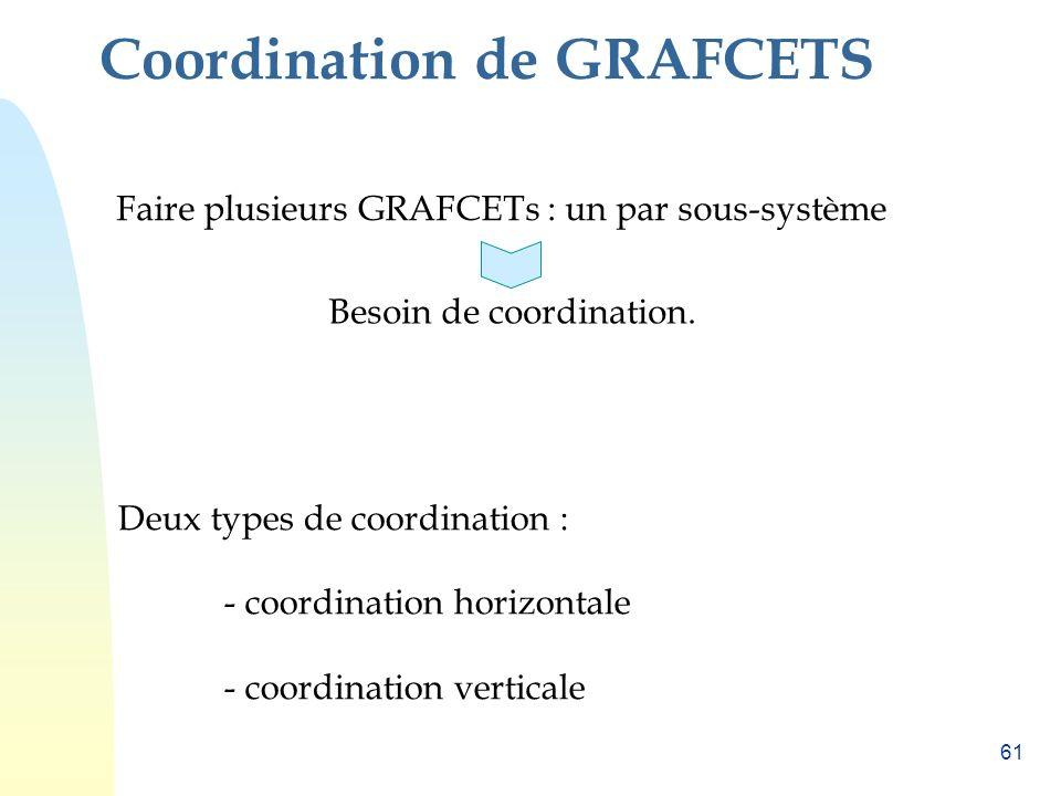 Coordination de GRAFCETS