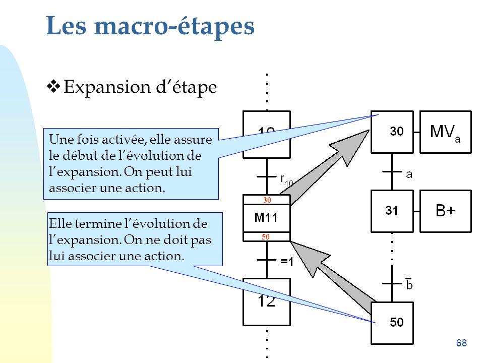 Les macro-étapes Expansion d'étape
