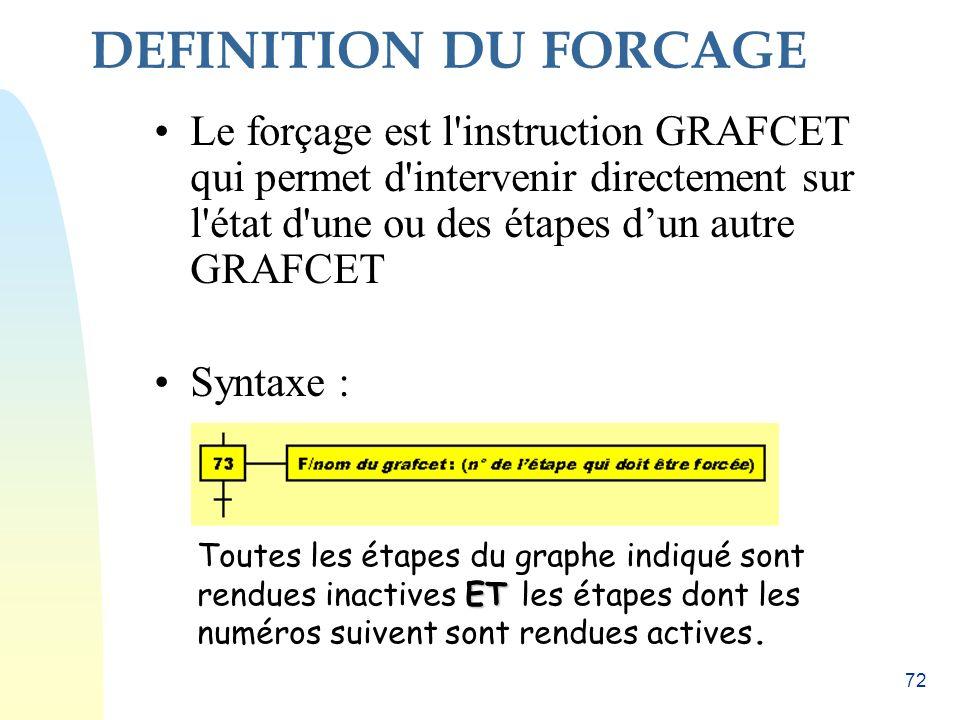 DEFINITION DU FORCAGELe forçage est l instruction GRAFCET qui permet d intervenir directement sur l état d une ou des étapes d'un autre GRAFCET.