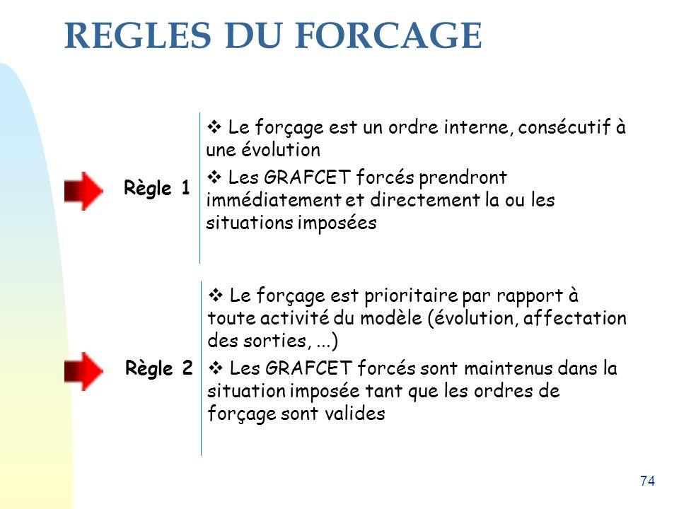 REGLES DU FORCAGE Le forçage est un ordre interne, consécutif à une évolution.