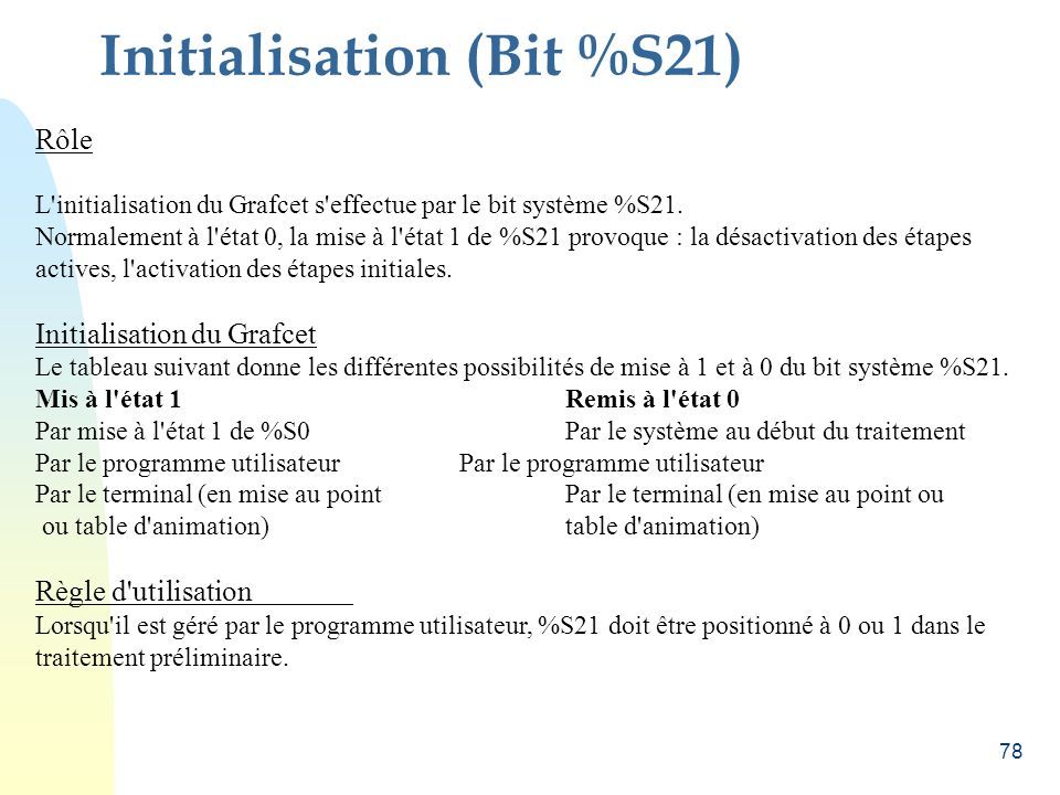 Initialisation (Bit %S21)