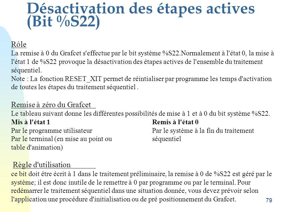 Désactivation des étapes actives (Bit %S22)