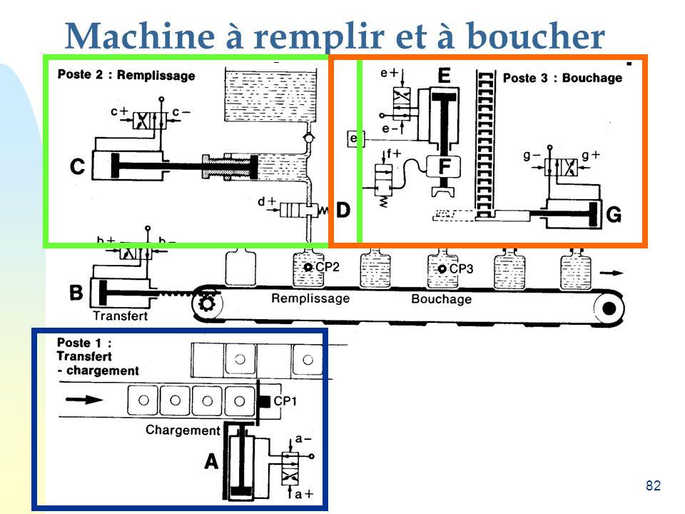 Machine à remplir et à boucher