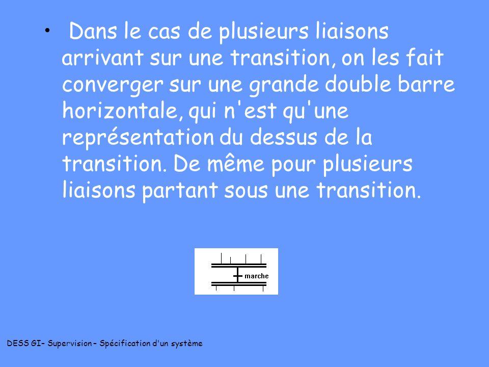 Dans le cas de plusieurs liaisons arrivant sur une transition, on les fait converger sur une grande double barre horizontale, qui n est qu une représentation du dessus de la transition.
