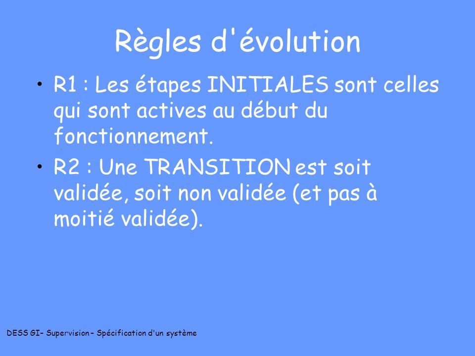 Règles d évolutionR1 : Les étapes INITIALES sont celles qui sont actives au début du fonctionnement.