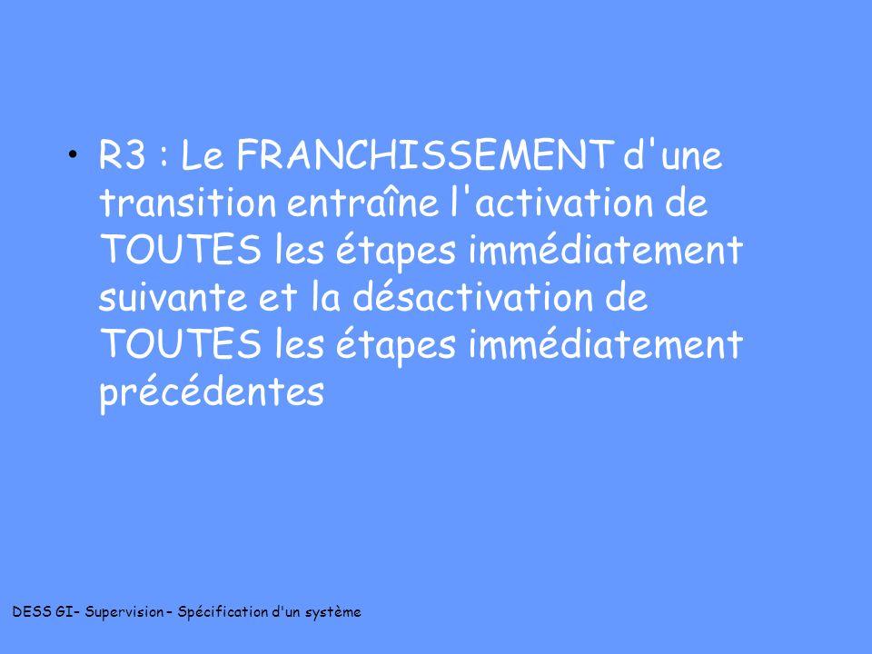 R3 : Le FRANCHISSEMENT d une transition entraîne l activation de TOUTES les étapes immédiatement suivante et la désactivation de TOUTES les étapes immédiatement précédentes