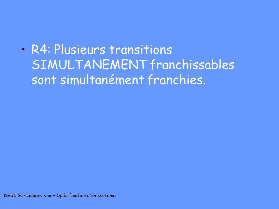 R4: Plusieurs transitions SIMULTANEMENT franchissables sont simultanément franchies.
