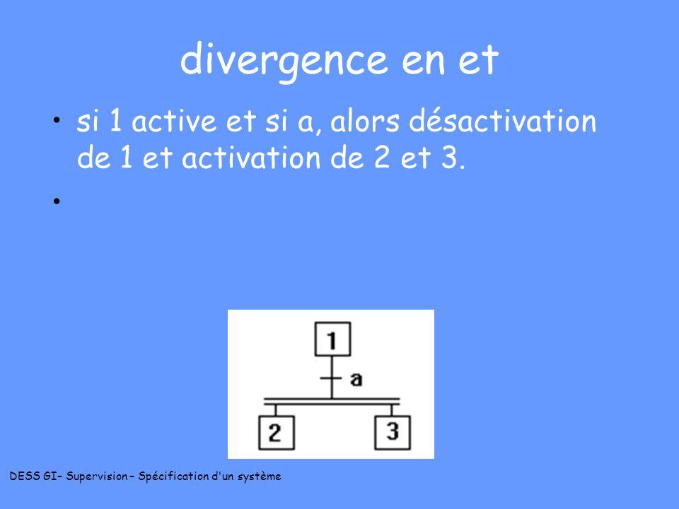 divergence en et si 1 active et si a, alors désactivation de 1 et activation de 2 et 3.