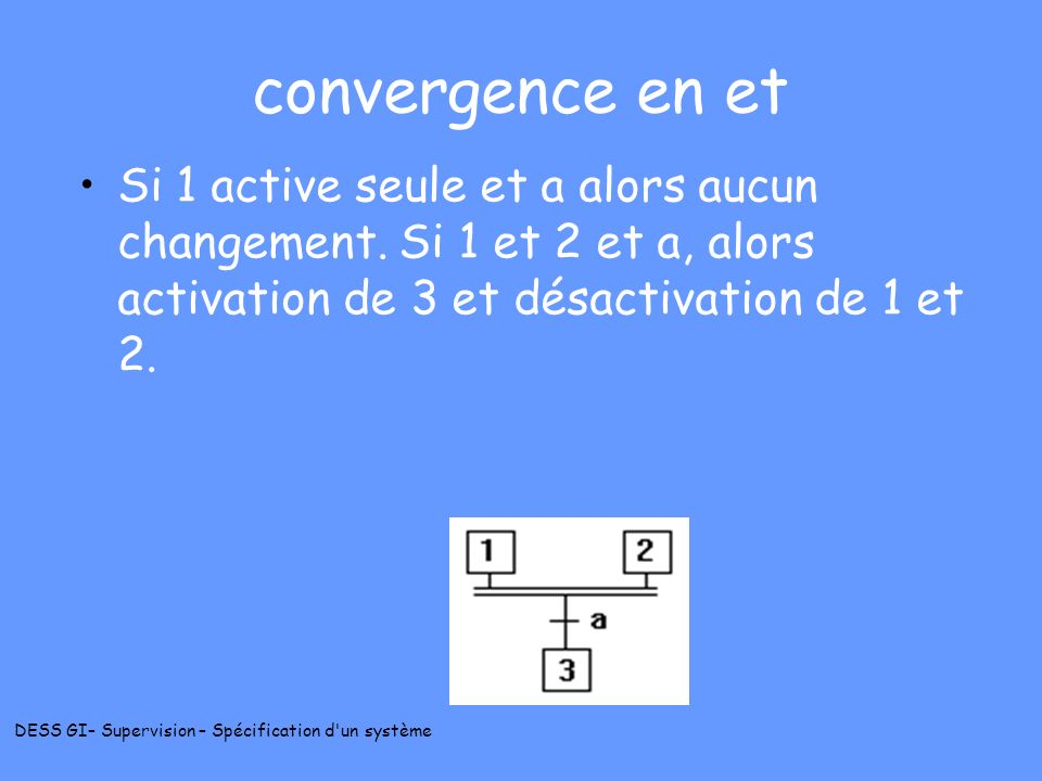 convergence en et Si 1 active seule et a alors aucun changement.