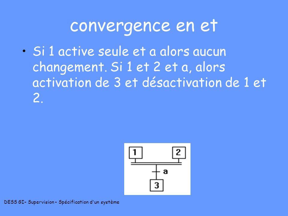 convergence en etSi 1 active seule et a alors aucun changement.