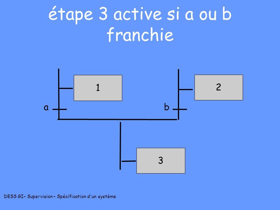 étape 3 active si a ou b franchie
