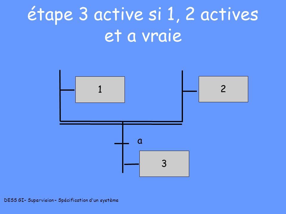 étape 3 active si 1, 2 actives et a vraie
