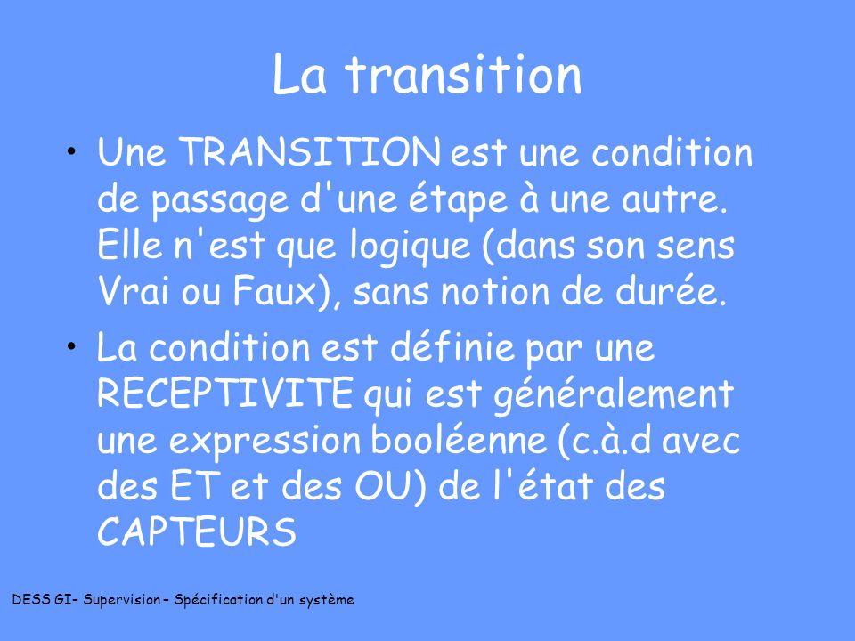 La transition