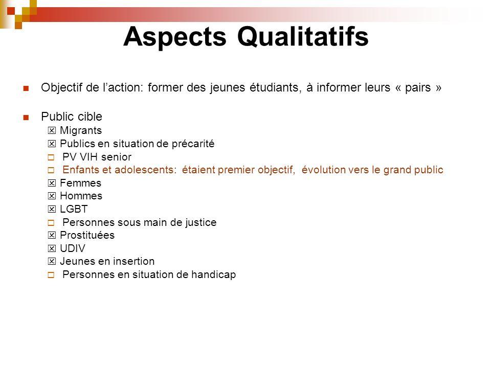 Aspects Qualitatifs Objectif de l'action: former des jeunes étudiants, à informer leurs « pairs » Public cible.