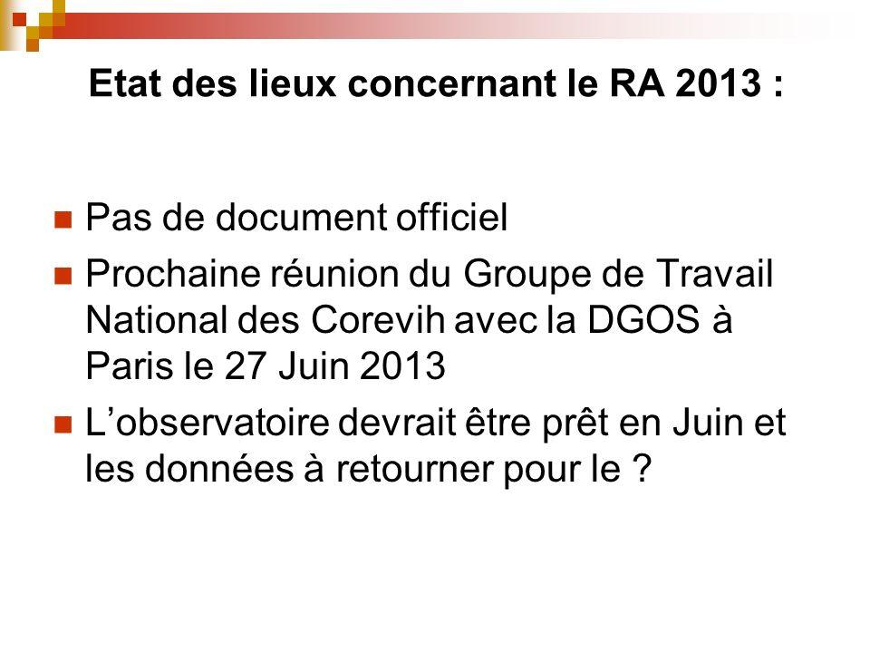 Etat des lieux concernant le RA 2013 :
